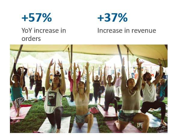 Increase in Orders & Revenue
